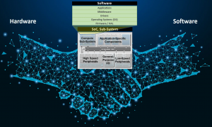 FPGA چیست